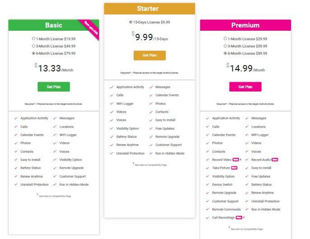 TheWiSpy App Pricing